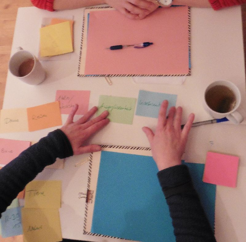 Ideen entwickeln im Coaching